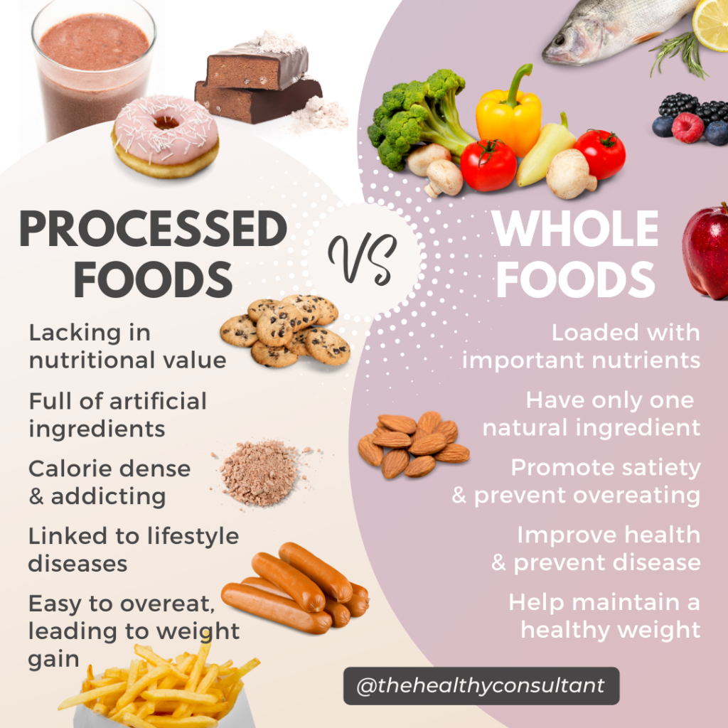 processed foods vs whole foods