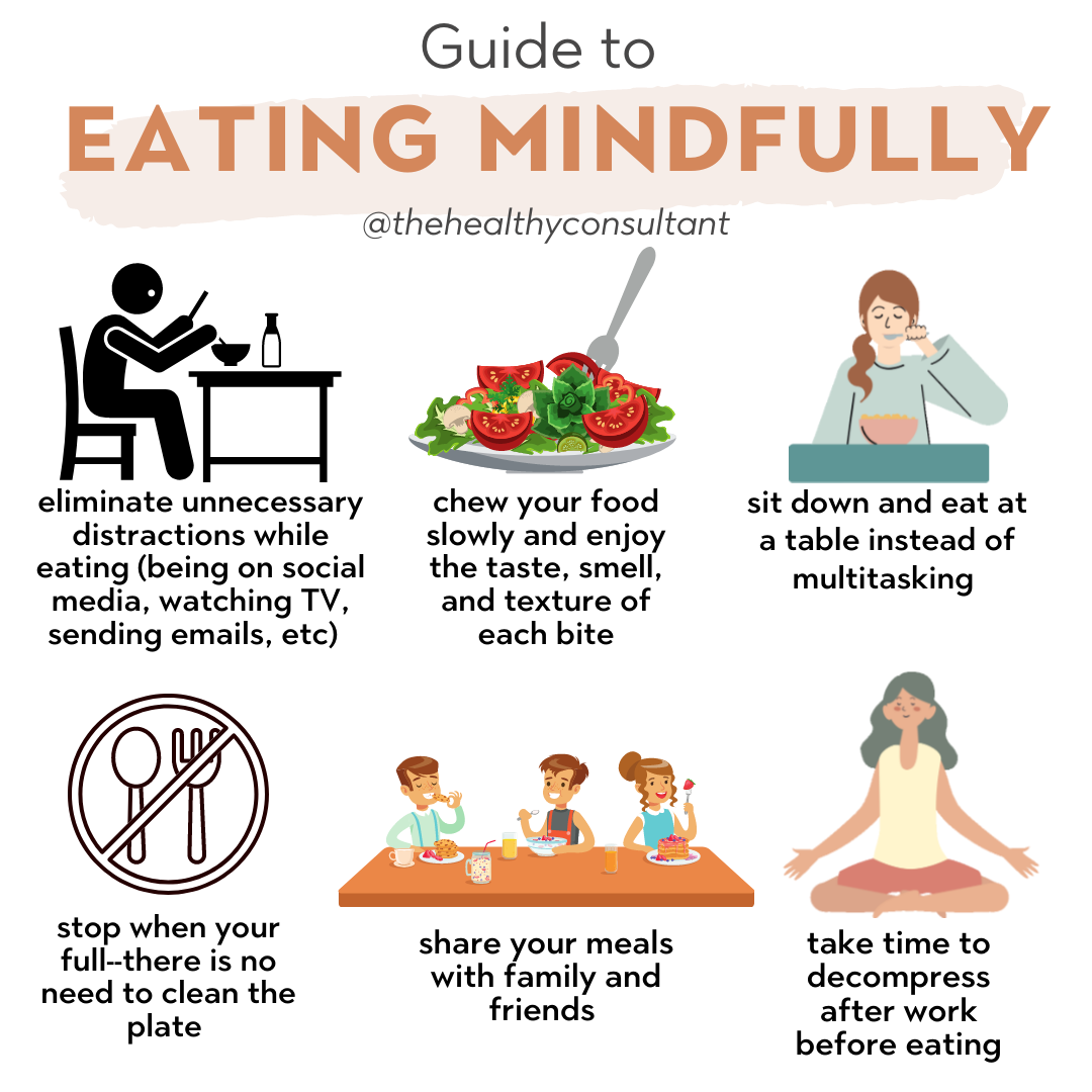 Guide to Eating Mindfully